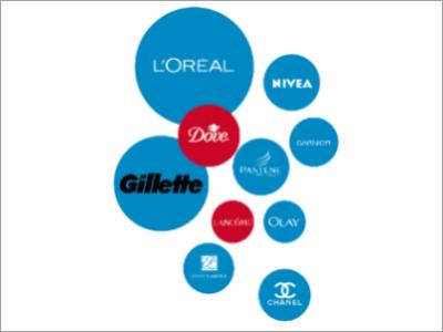 Global top 50 brands 2015