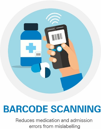 How barcoding and RFID technology is supporting better
