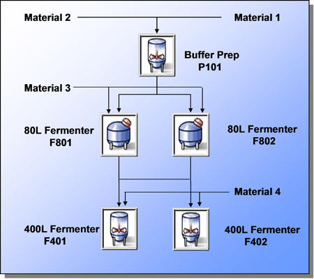 computerised environmental control and plant management Environmental control in plant tissue culture and its application for  optimal  diurnal control in greenhouses as related to greenhouse management and  crop  computer integrated system for the cultivating process in agriculture  and.