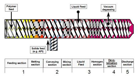 download lysophospholipid receptors signaling